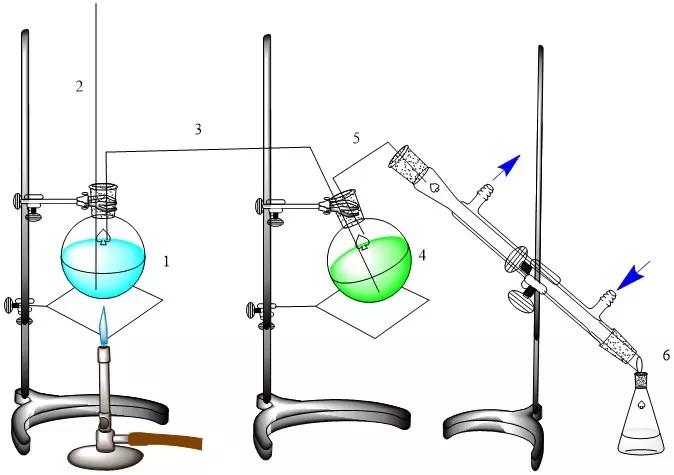 Esquema de extracción con arrastre con vapor