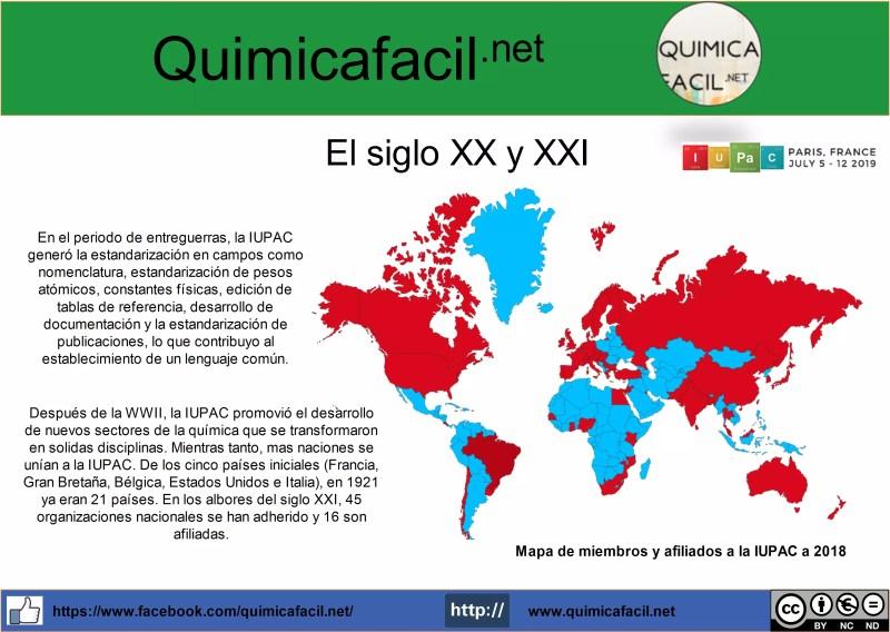 IUPAC XX - XXI