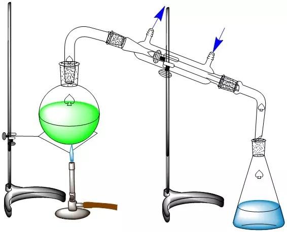 Ilustración 1. Esquema de montaje de hidrodestilación