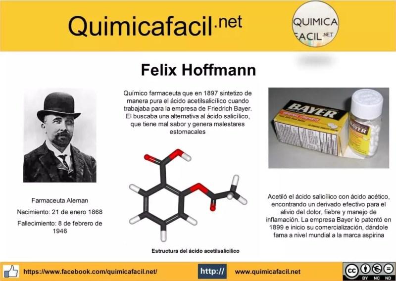Infografia Felix Hoffmann
