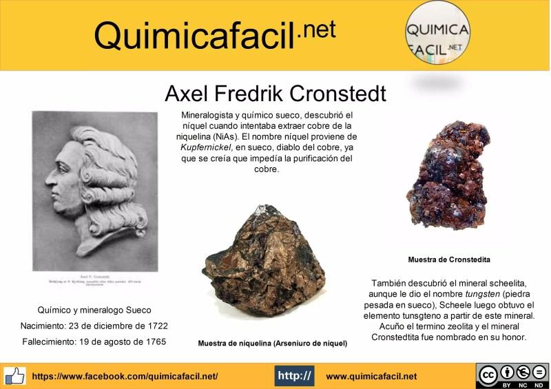 Axel Cronstedt - descubridor del niquel