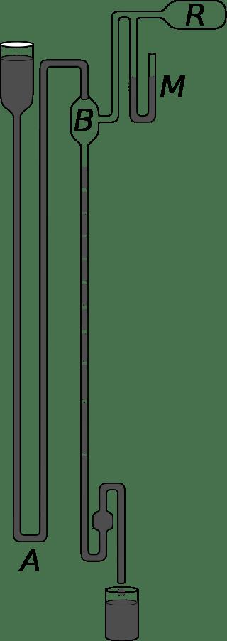 Diagrama de la bomba de Sprengel