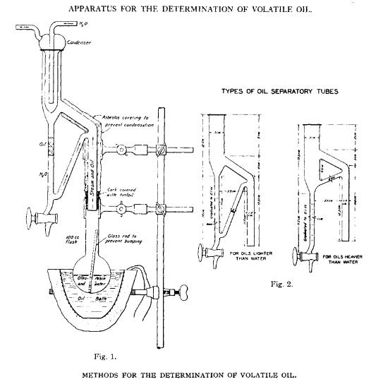 Diagramas del articulo original de Clevenger