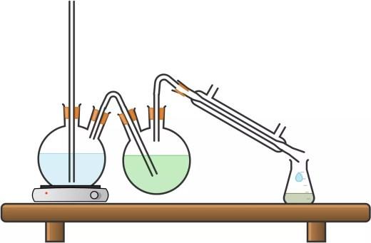 squema del montaje de destilación con arrastre con vapor