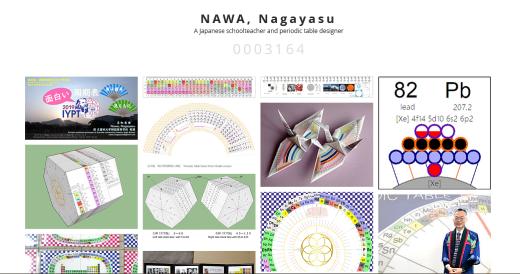 pagina de Nagayasu Nawa