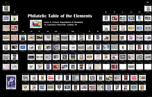 Tabla periódica filatélica