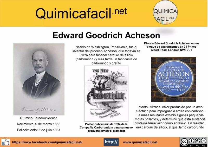 Infografía Edward Goodrich Acheson
