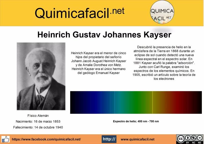 Infografía Heinrich Gustav Johannes Kayser