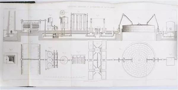 Planos esquemáticos de uno de los muchos procesos de producción propuestos y mejorados por Payen