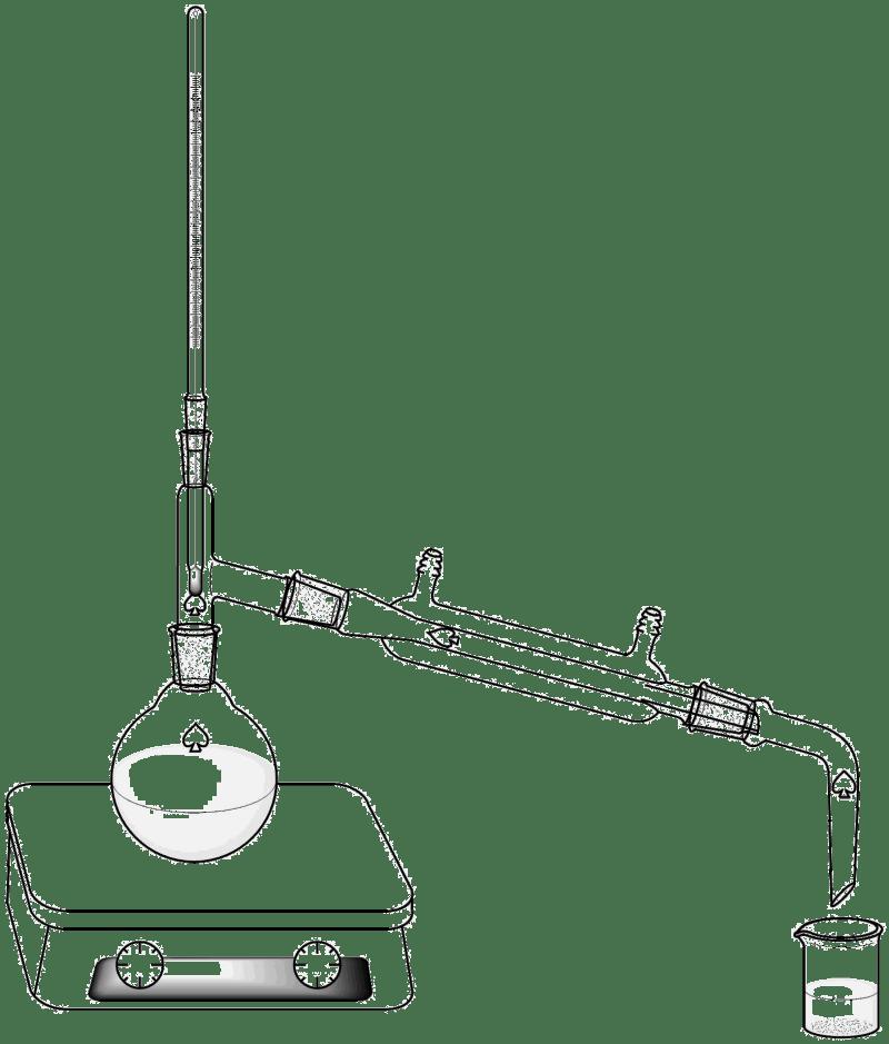 Esquema montaje de destilación simple