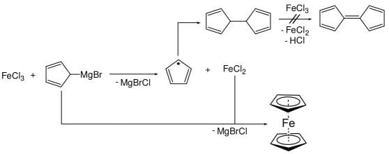 Síntesis de ferroceno utilizando cloruro de hierro (III) y bromuro de cilopentadienilmagnesio