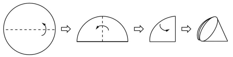 Imagen 4: Doblado de un papel filtro de pliegues cuadrados. Las líneas de puntos representan lugares para doblar y plegar el papel filtro. Las flechas muestran la dirección del plegado.