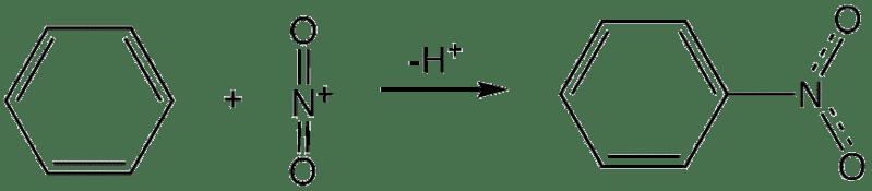 Esquema general de la reacción de síntesis de nitrobenceno