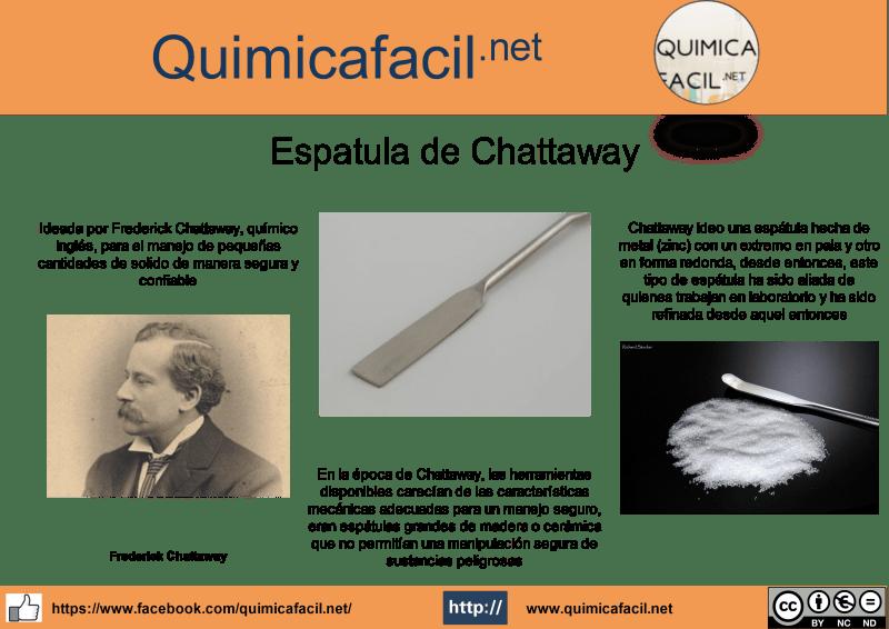 Infografia espatula de Chattaway