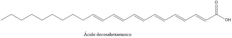 Estructura 2D del ácido docosahexaenoico o DHA