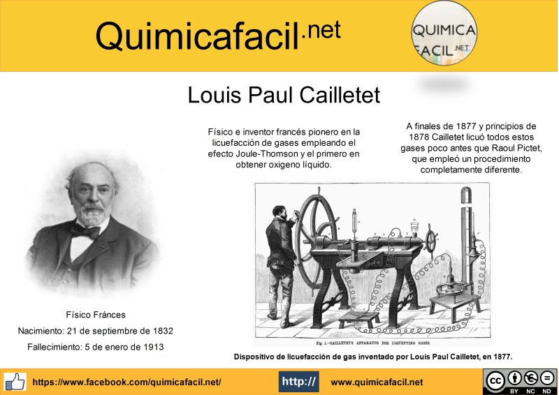 Infografía Louis Paul Cailletet