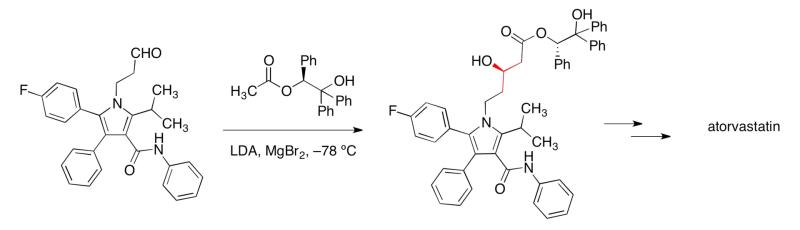 Síntesis de la atorvastatina durante el descubrimiento de la química. El paso clave para establecer estereocentros, usando un enfoque auxiliar de éster quiral.