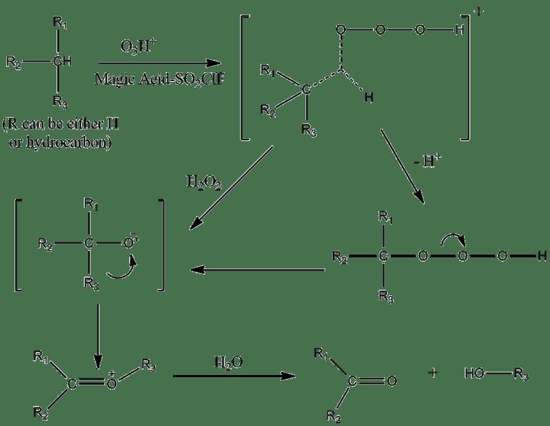 Reacción de oxigenación de ácido mágico y ozono con hidrocarburos