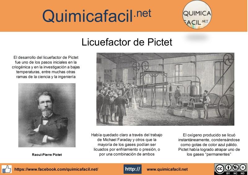 Infografía licuefactor de Pictet