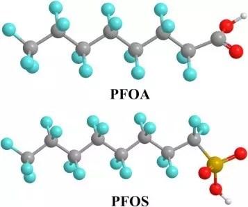 Estructura del PFOA y de los PFOS