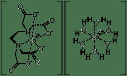 Estructura del edetato de cobalto, candidato a ser el antídoto en Sherlock Holmes