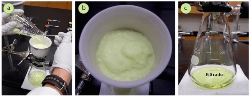 Figura 1: Pérdida de rendimiento debido a la solubilidad del compuesto en el disolvente frío: a) Filtración por succión, b) Sólido amarillo recuperado, c) Filtrado amarillo, lo que indica que parte del compuesto amarillo quedó disuelto en el licor madre.