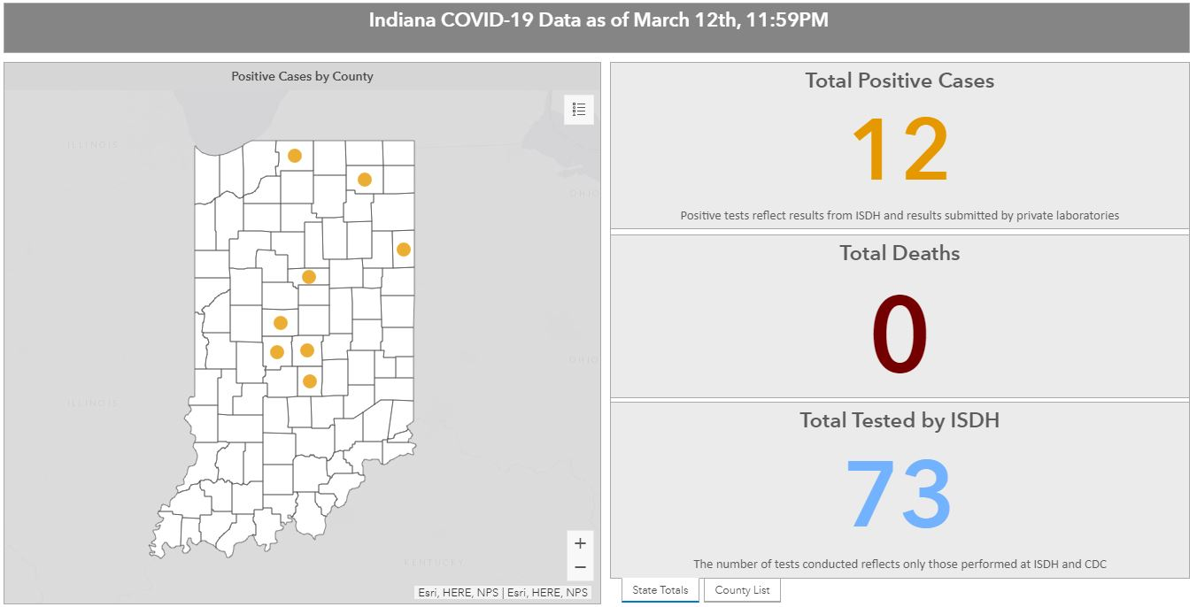 Nine more people tested for COVID-19 in Indiana