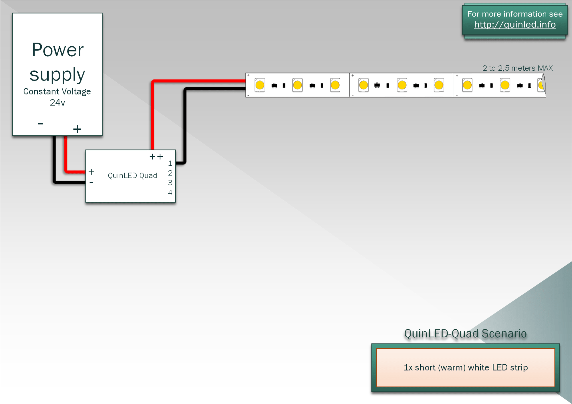 hight resolution of if you wish to connect multiple white led strips you basically build on the above scenario all positive red lines are shared negative black uses a
