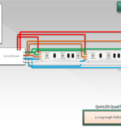 the strip which should be ok for most strip especially if using 24v this diagram looks quite complex but in reality the wiring it simple  [ 2250 x 1588 Pixel ]