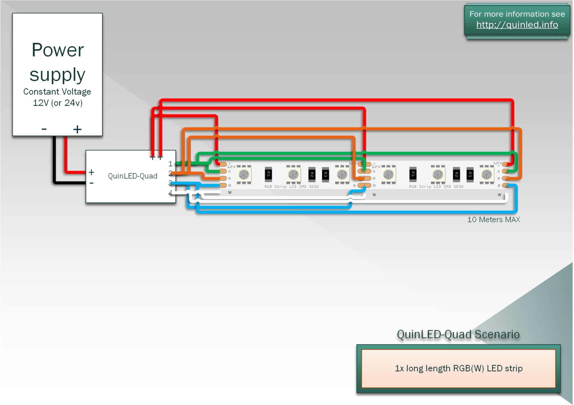 hight resolution of this diagram looks quite complex but in reality the wiring it simple there is just a lot of it