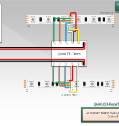 below diagram is for middle feeding the strip since it uses the least amount of wires  [ 2254 x 1588 Pixel ]