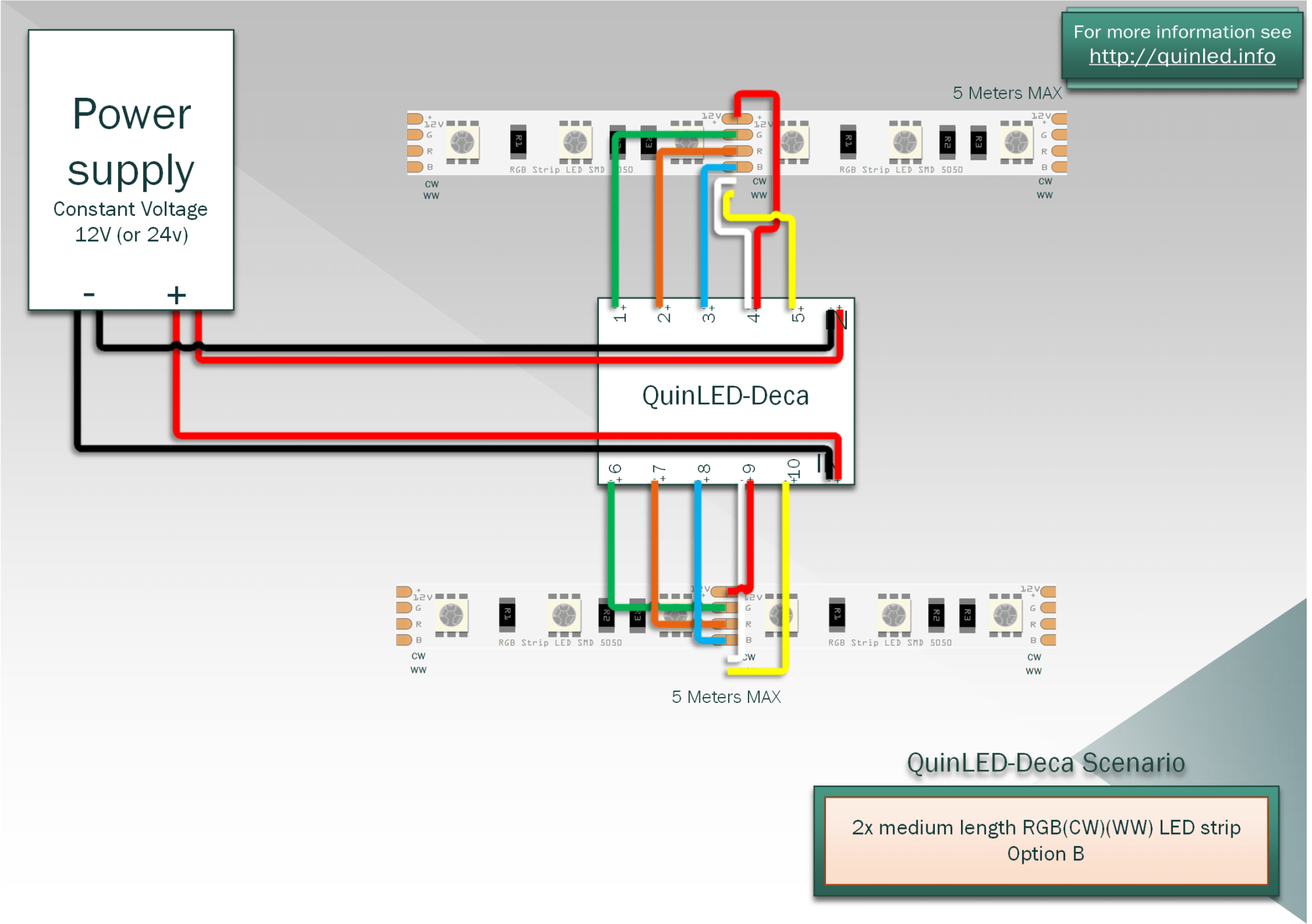 hight resolution of below diagram is for middle feeding the strip since it uses the least amount of wires