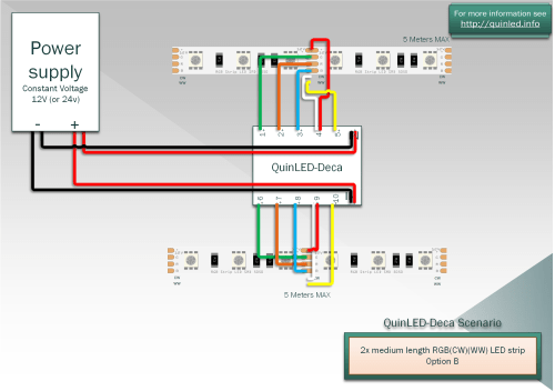 small resolution of below diagram is for middle feeding the strip since it uses the least amount of wires