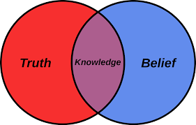 Truth-Belief