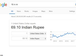1$ in INR Indian Rupee Rate Today