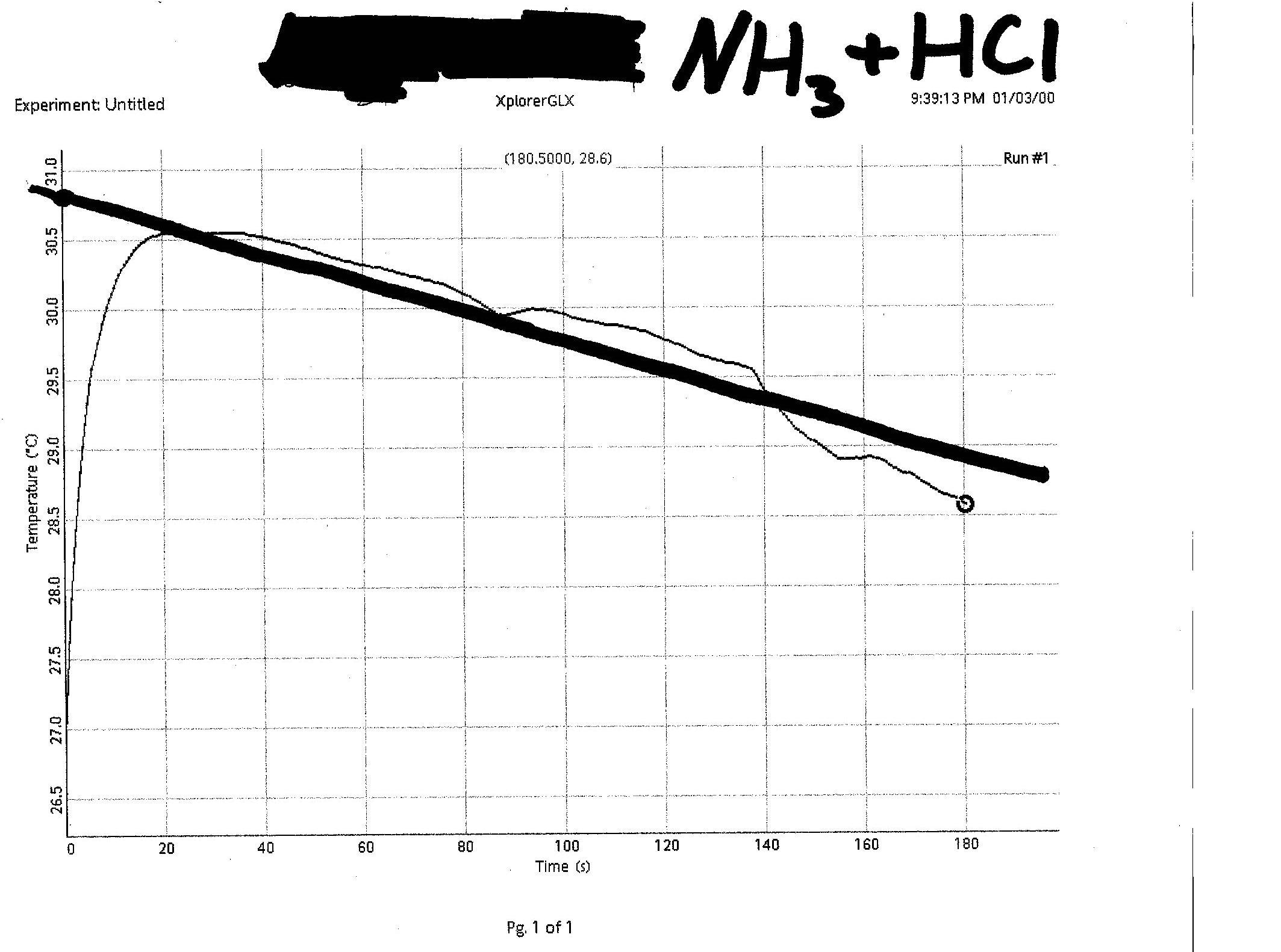 SHP Science Wiki / ap_0809_hess_b6