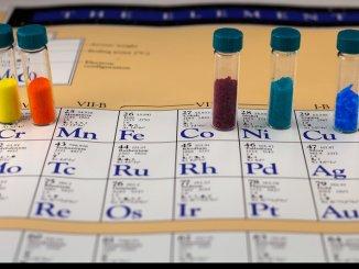 Kisi-Kisi Ujian Nasional Kimia