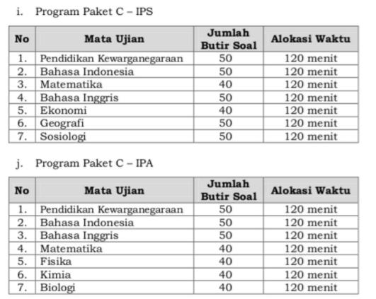 Info Penting: Pelaksanaan Ujian Nasional Kejar Paket C Berbeda dari Tahun Lalu. Ini Info Lengkapnya!