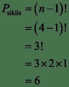 Check It Out Inilah Materi Permutasi Kelas 11 Beserta Contoh Soalnya