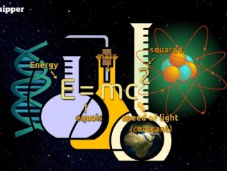Hakikat Fisika - Fisika Kelas 10