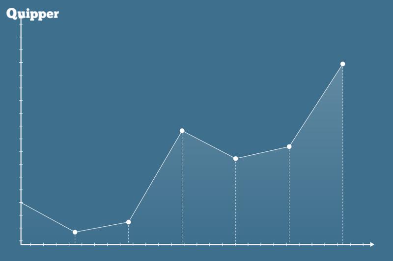 Matematika Soshum Statistika Kaidah Pencacahan Peluang Quipper Blog