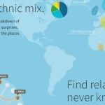 Want to figure out where you come from? Check out my story about using the Ancestry DNA testing kits!