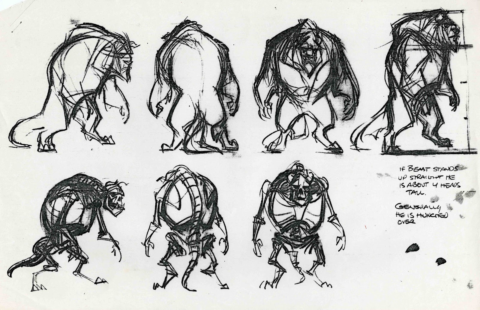 Types of Model Sheets