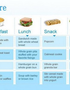 This ideal time chart to eat meals will help you lose your weight also rh qunki