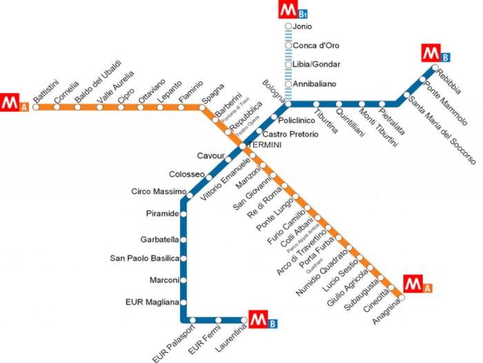 Rome Metro Underground Map