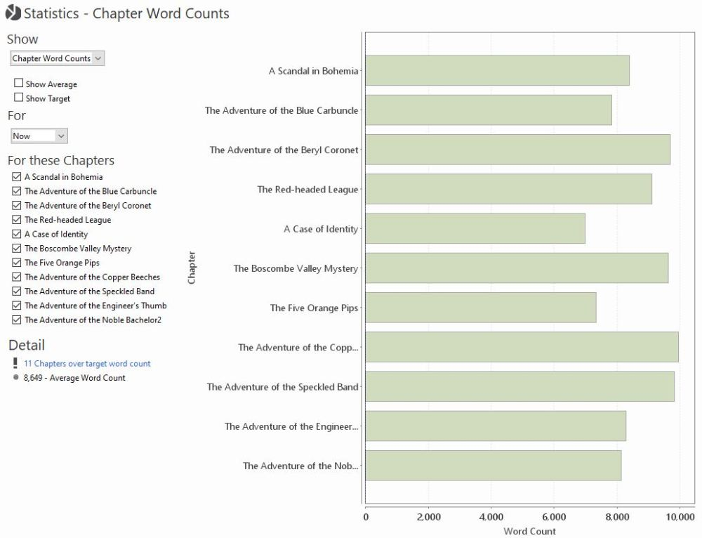 medium resolution of a number of charts detailing various statistics are available in quoll writer