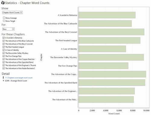 small resolution of a number of charts detailing various statistics are available in quoll writer