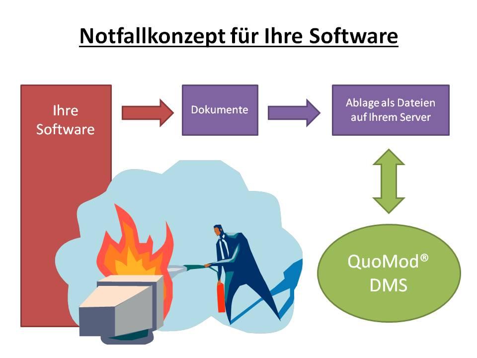 notfallkonzept-fuer-Ihre-software-folie