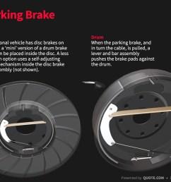 drum brake diagram parking brake diagram  [ 1160 x 710 Pixel ]