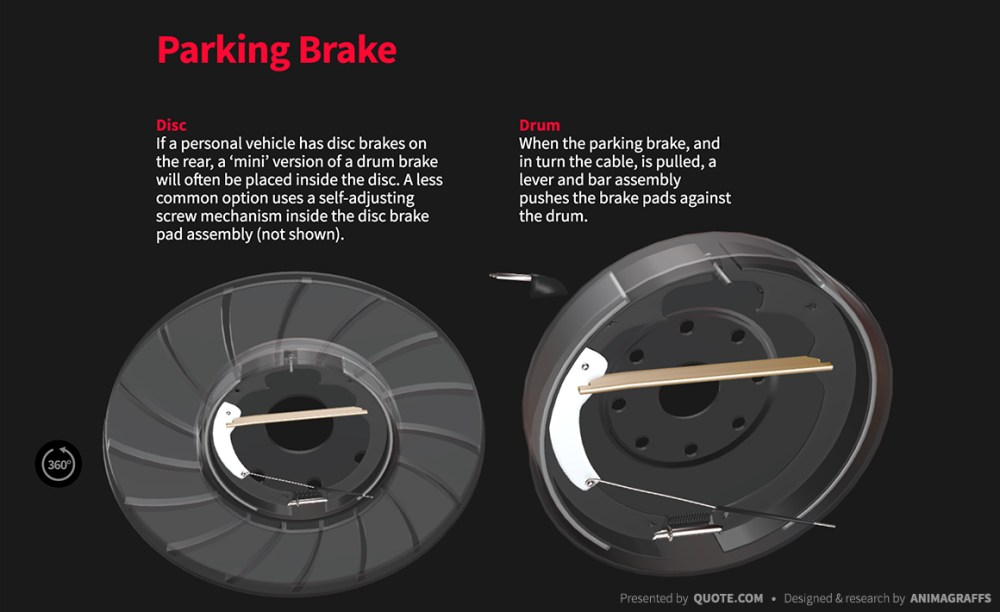 medium resolution of  drum brake diagram parking brake diagram